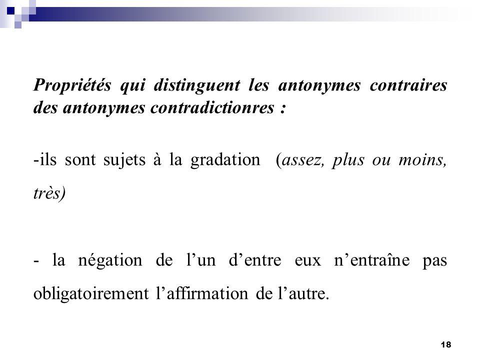 18 Propriétés qui distinguent les antonymes contraires des antonymes contradictionres : -ils sont sujets à la gradation (assez, plus ou moins, très) -