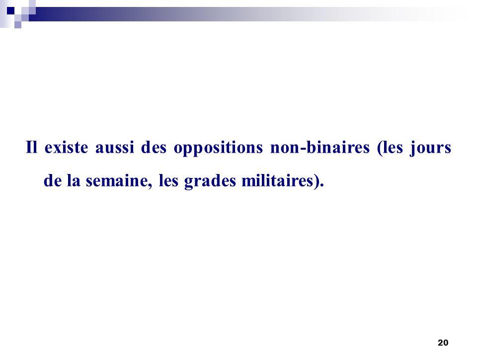 20 Il existe aussi des oppositions non-binaires (les jours de la semaine, les grades militaires).