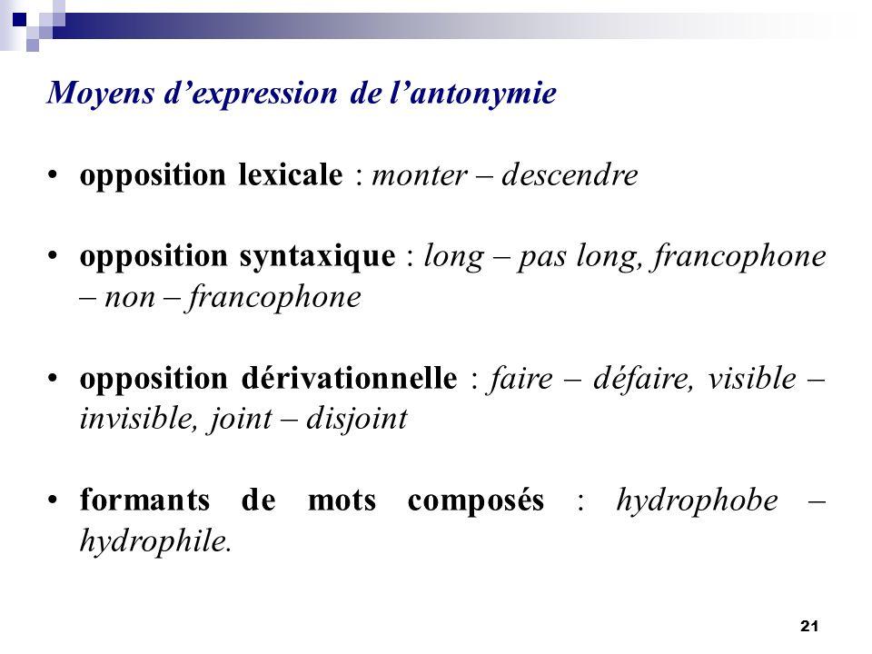21 Moyens dexpression de lantonymie opposition lexicale : monter – descendre opposition syntaxique : long – pas long, francophone – non – francophone
