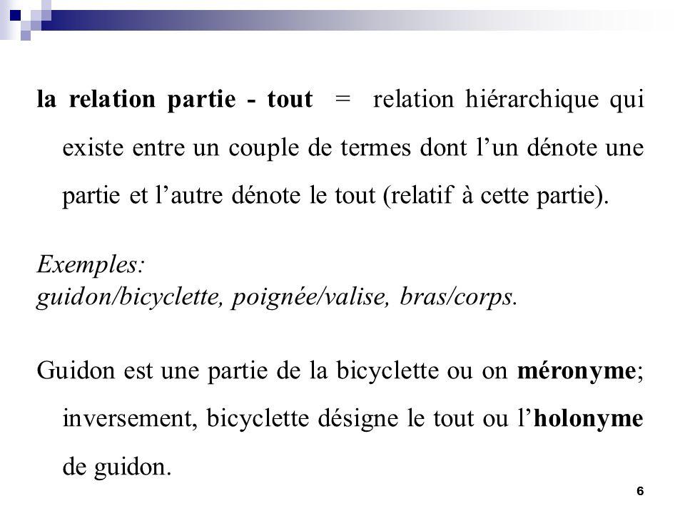 7 co-hyponymes = mots partageant une même relation hiérarchique avec un hypéronyme.
