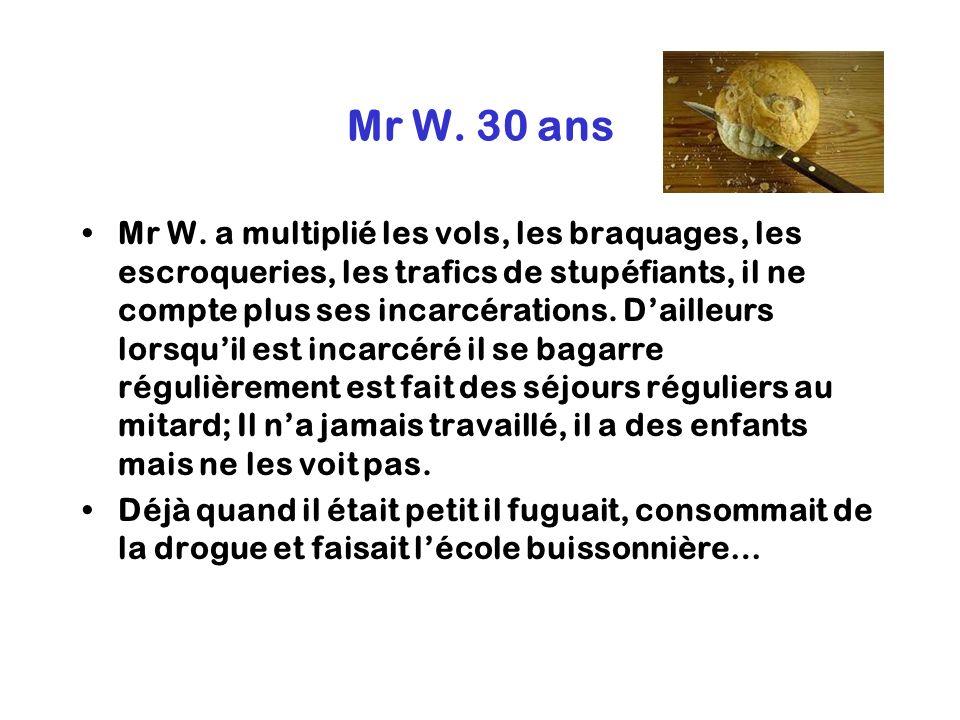 Mr W. 30 ans Mr W. a multiplié les vols, les braquages, les escroqueries, les trafics de stupéfiants, il ne compte plus ses incarcérations. Dailleurs