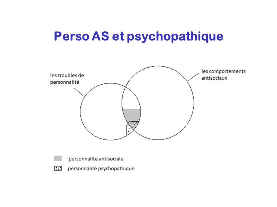 Perso AS et psychopathique