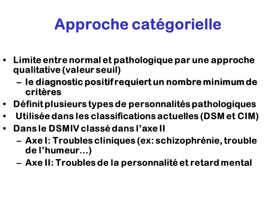 Approche catégorielle Limite entre normal et pathologique par une approche qualitative (valeur seuil) –le diagnostic positif requiert un nombre minimu