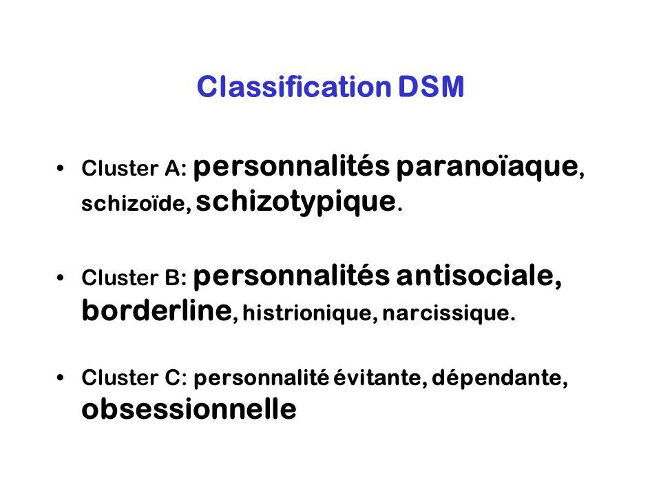Classification DSM Cluster A: personnalités paranoïaque, schizoïde, schizotypique. Cluster B: personnalités antisociale, borderline, histrionique, nar