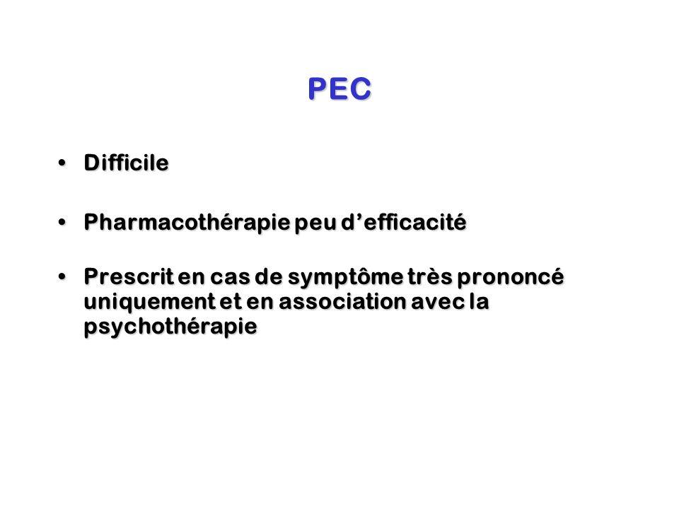 PEC DifficileDifficile Pharmacothérapie peu defficacitéPharmacothérapie peu defficacité Prescrit en cas de symptôme très prononcé uniquement et en ass