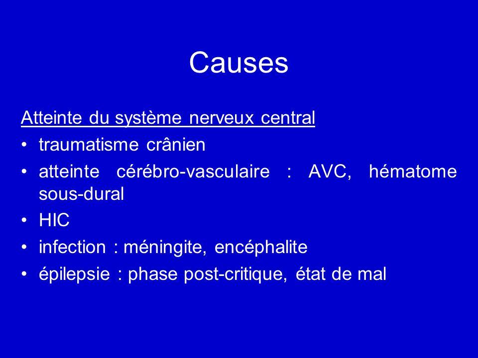 Causes Atteinte du système nerveux central traumatisme crânien atteinte cérébro-vasculaire : AVC, hématome sous-dural HIC infection : méningite, encéphalite épilepsie : phase post-critique, état de mal