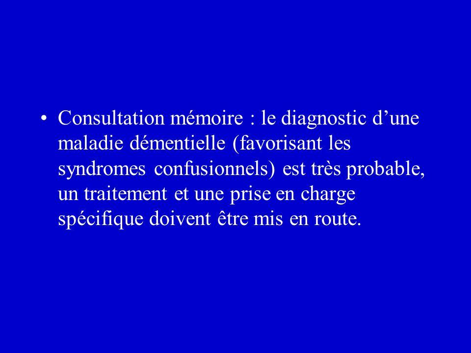 Consultation mémoire : le diagnostic dune maladie démentielle (favorisant les syndromes confusionnels) est très probable, un traitement et une prise en charge spécifique doivent être mis en route.