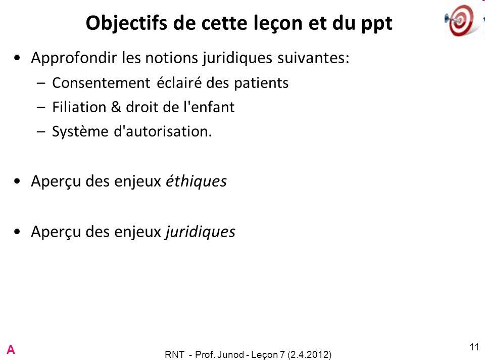 RNT - Prof. Junod - Leçon 7 (2.4.2012) 11 Objectifs de cette leçon et du ppt Approfondir les notions juridiques suivantes: –Consentement éclairé des p