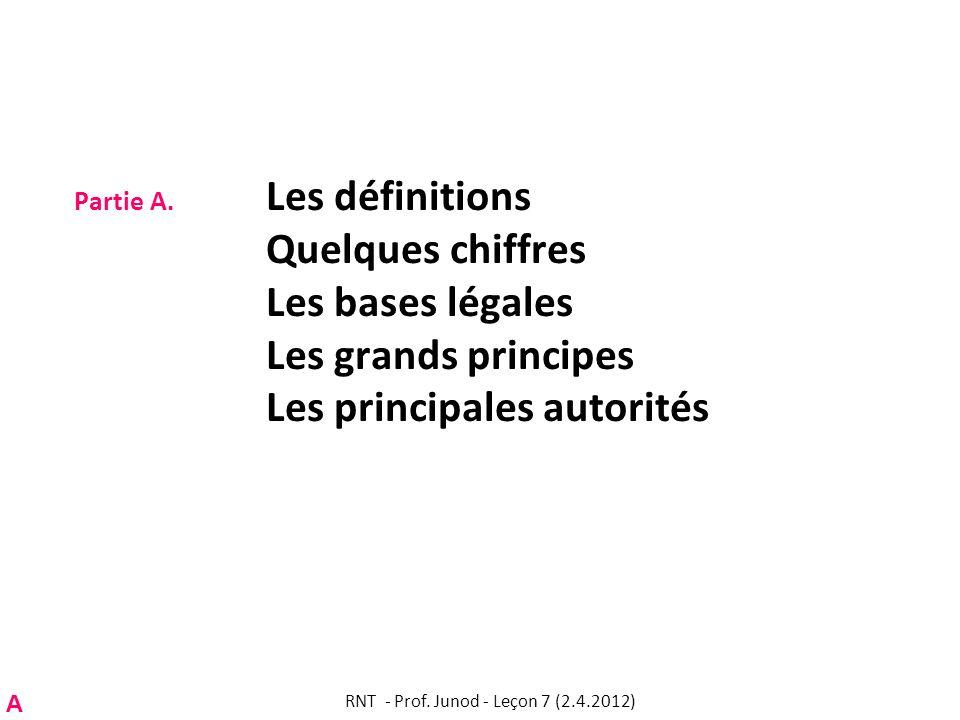 Partie A. Les définitions Quelques chiffres Les bases légales Les grands principes Les principales autorités RNT - Prof. Junod - Leçon 7 (2.4.2012) A