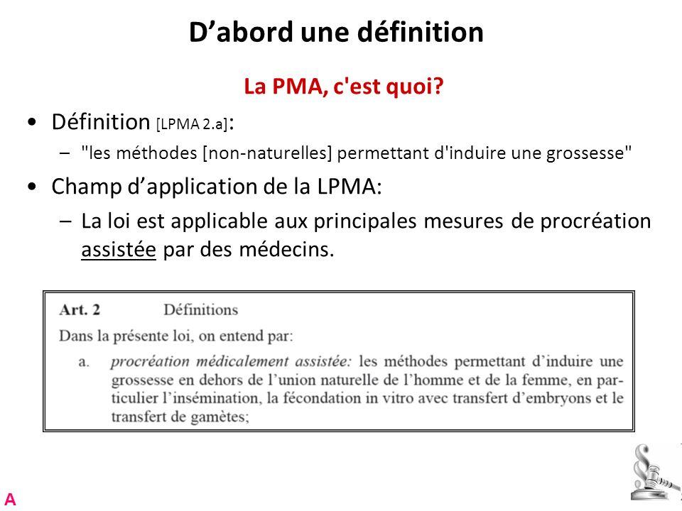 Dabord une définition La PMA, c'est quoi? Définition [LPMA 2.a] : –