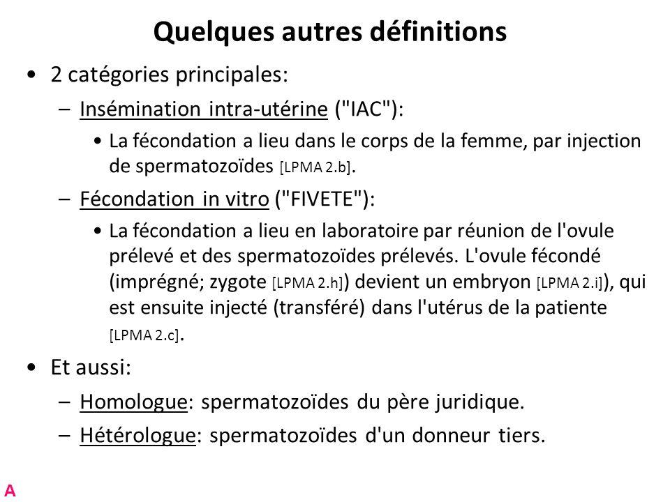 Quelques autres définitions 2 catégories principales: –Insémination intra-utérine ( IAC ): La fécondation a lieu dans le corps de la femme, par injection de spermatozoïdes [LPMA 2.b].