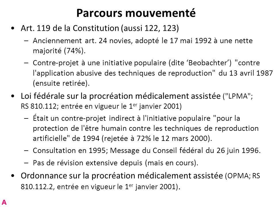 Parcours mouvementé Art. 119 de la Constitution (aussi 122, 123) –Anciennement art. 24 novies, adopté le 17 mai 1992 à une nette majorité (74%). –Cont