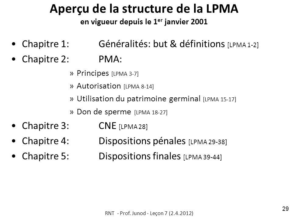 Aperçu de la structure de la LPMA en vigueur depuis le 1 er janvier 2001 Chapitre 1: Généralités: but & définitions [LPMA 1-2] Chapitre 2: PMA: »Principes [LPMA 3-7] »Autorisation [LPMA 8-14] »Utilisation du patrimoine germinal [LPMA 15-17] »Don de sperme [LPMA 18-27] Chapitre 3:CNE [LPMA 28] Chapitre 4:Dispositions pénales [LPMA 29-38] Chapitre 5:Dispositions finales [LPMA 39-44] RNT - Prof.