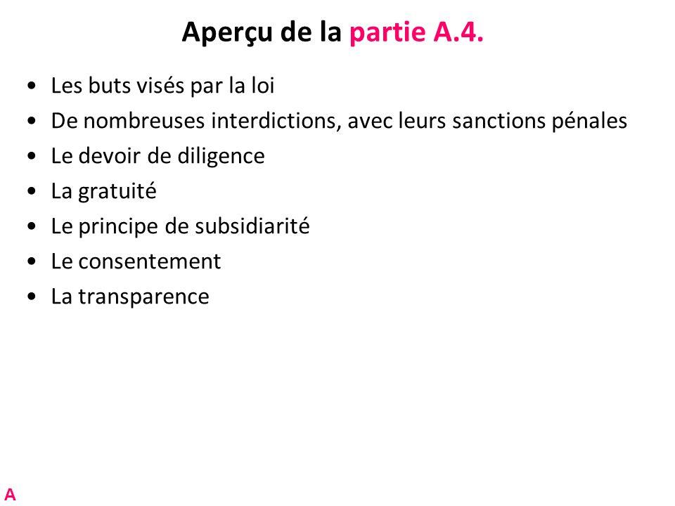 Aperçu de la partie A.4. Les buts visés par la loi De nombreuses interdictions, avec leurs sanctions pénales Le devoir de diligence La gratuité Le pri
