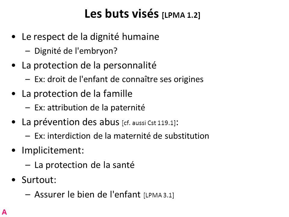 Les buts visés [LPMA 1.2] Le respect de la dignité humaine –Dignité de l'embryon? La protection de la personnalité –Ex: droit de l'enfant de connaître
