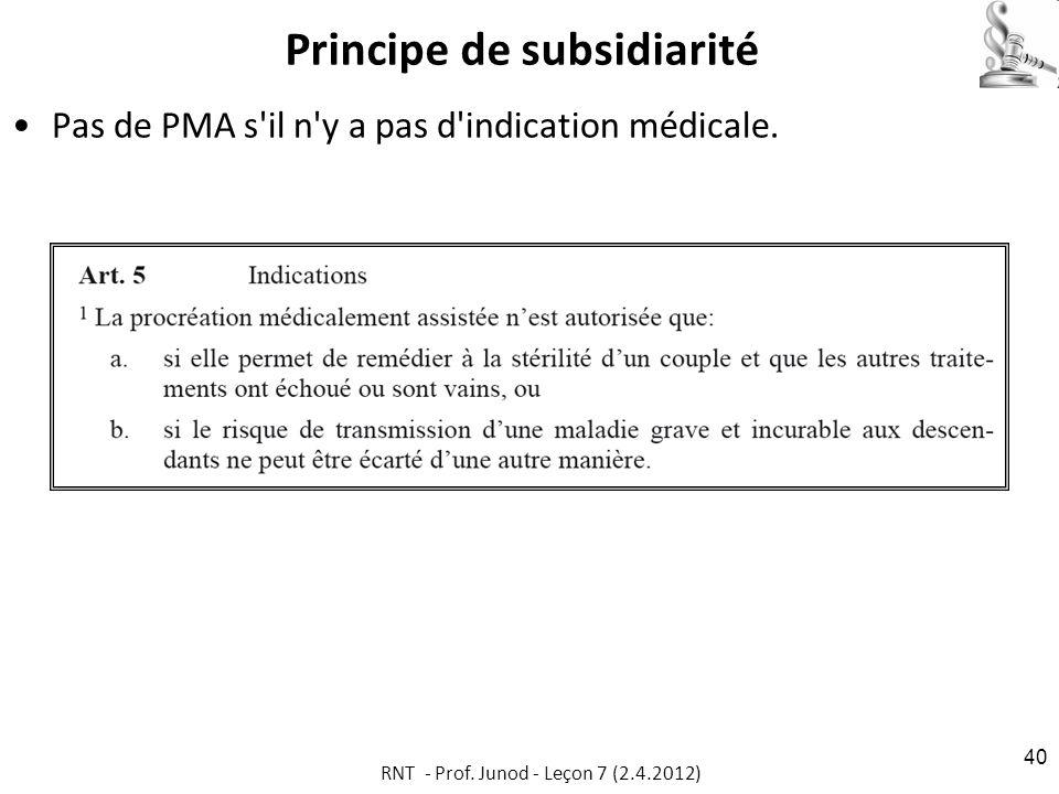 Principe de subsidiarité Pas de PMA s'il n'y a pas d'indication médicale. RNT - Prof. Junod - Leçon 7 (2.4.2012) 40
