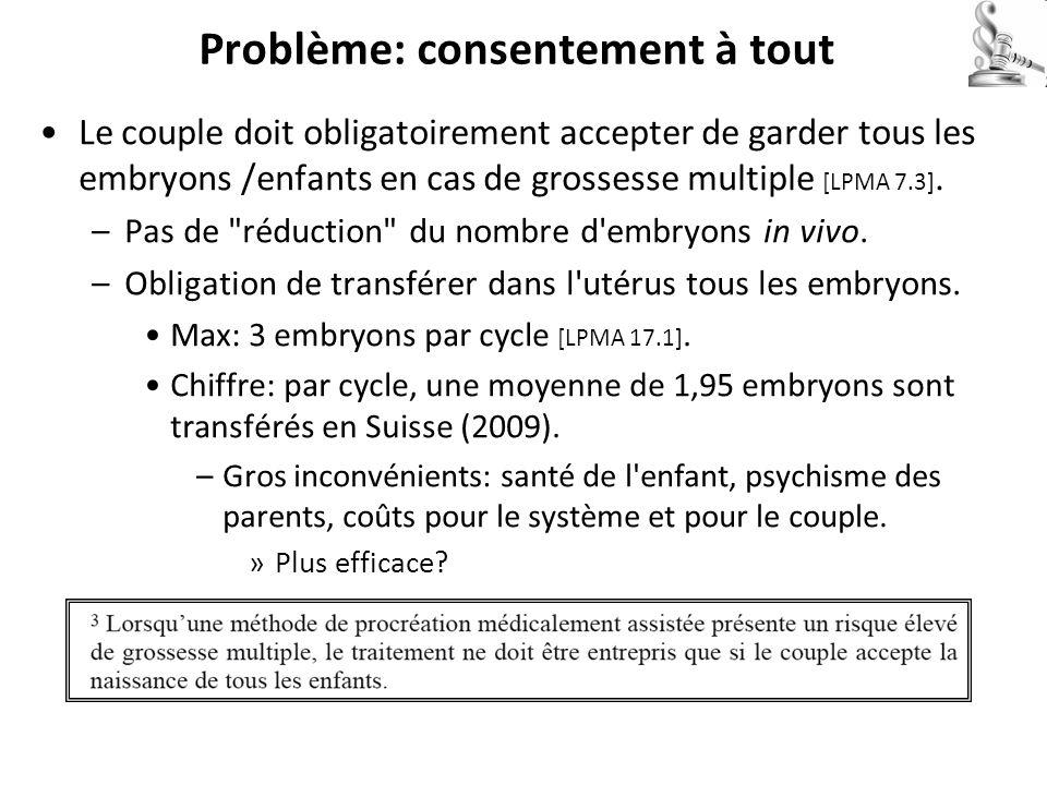 Problème: consentement à tout Le couple doit obligatoirement accepter de garder tous les embryons /enfants en cas de grossesse multiple [LPMA 7.3].