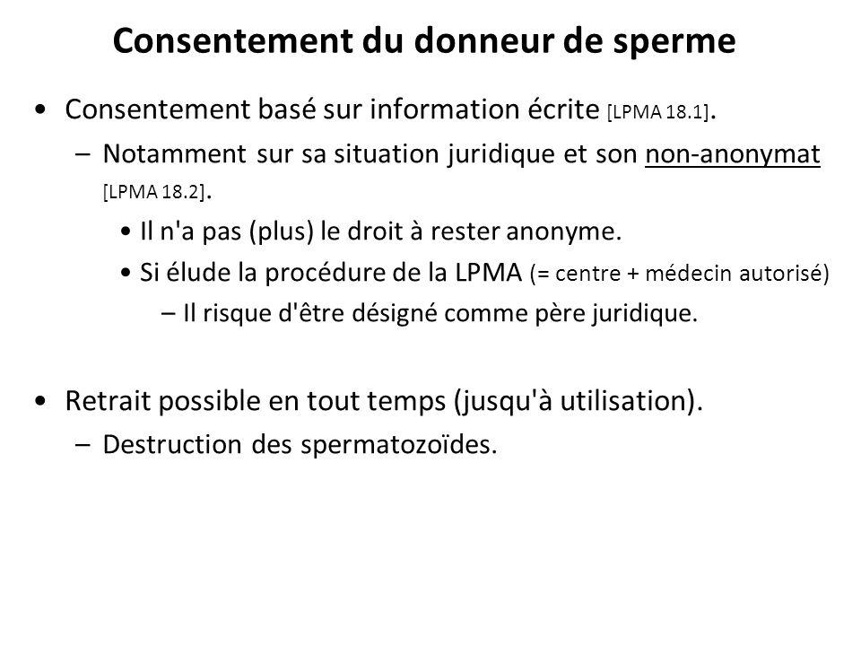 Consentement du donneur de sperme Consentement basé sur information écrite [LPMA 18.1]. –Notamment sur sa situation juridique et son non-anonymat [LPM