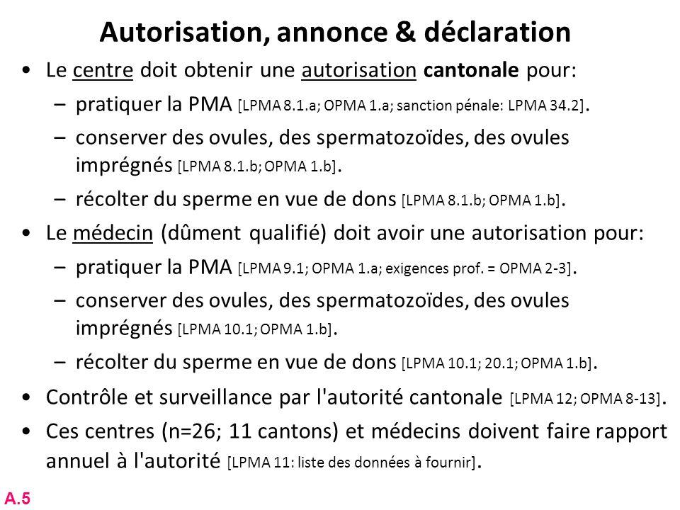Autorisation, annonce & déclaration Le centre doit obtenir une autorisation cantonale pour: –pratiquer la PMA [LPMA 8.1.a; OPMA 1.a; sanction pénale: LPMA 34.2].