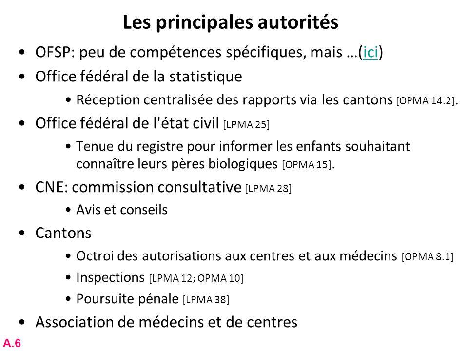 Les principales autorités OFSP: peu de compétences spécifiques, mais …(ici)ici Office fédéral de la statistique Réception centralisée des rapports via les cantons [OPMA 14.2].