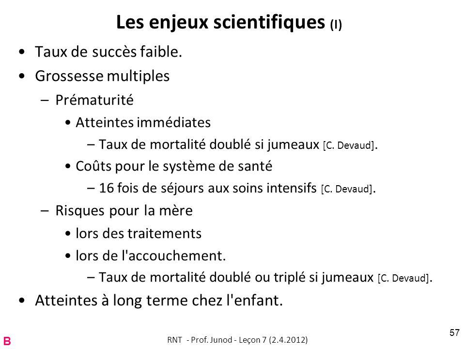 Les enjeux scientifiques (I) Taux de succès faible. Grossesse multiples –Prématurité Atteintes immédiates –Taux de mortalité doublé si jumeaux [C. Dev