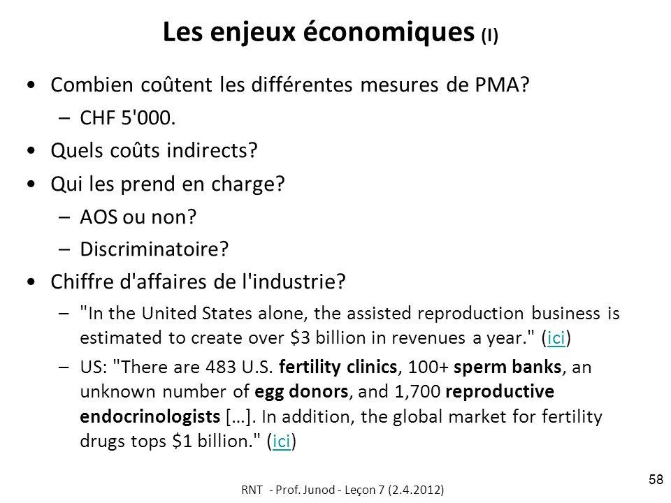 Les enjeux économiques (I) Combien coûtent les différentes mesures de PMA? –CHF 5'000. Quels coûts indirects? Qui les prend en charge? –AOS ou non? –D