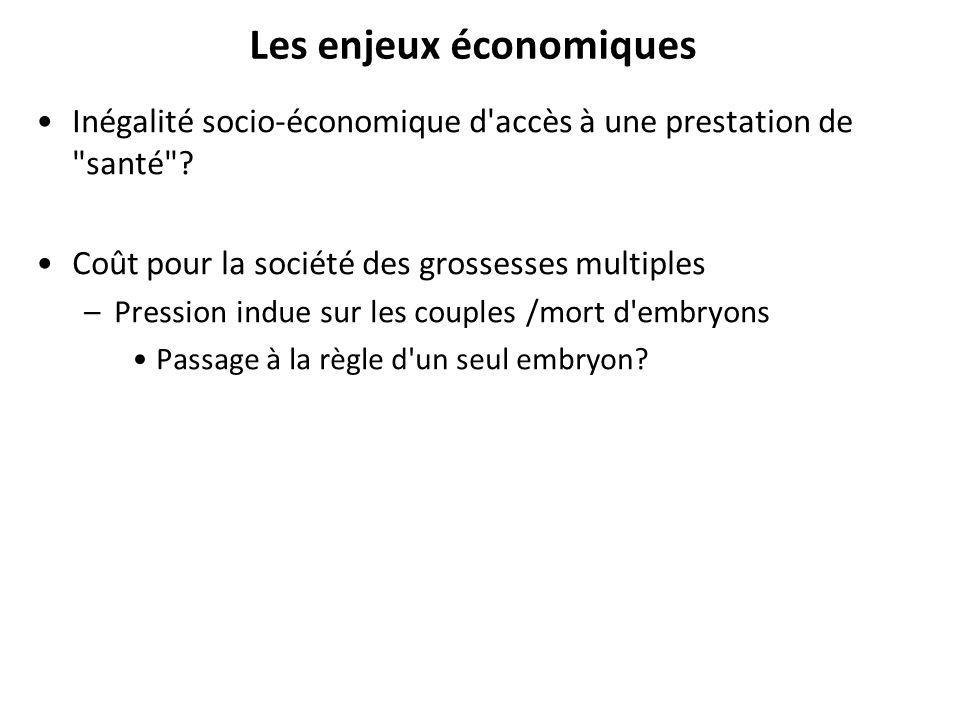 Les enjeux économiques Inégalité socio-économique d'accès à une prestation de
