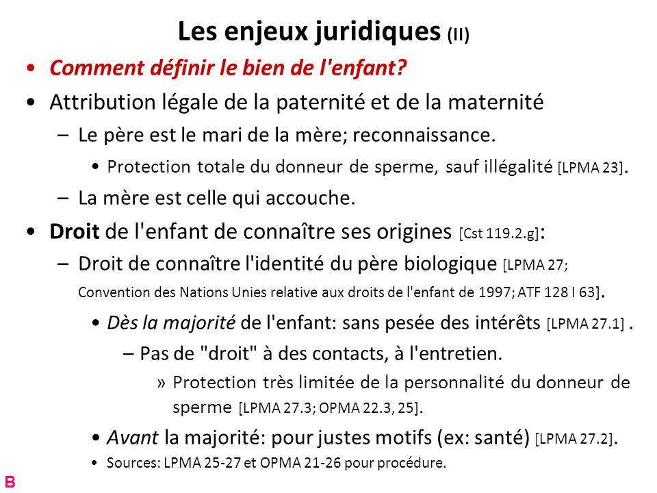 Les enjeux juridiques (II) Comment définir le bien de l enfant.