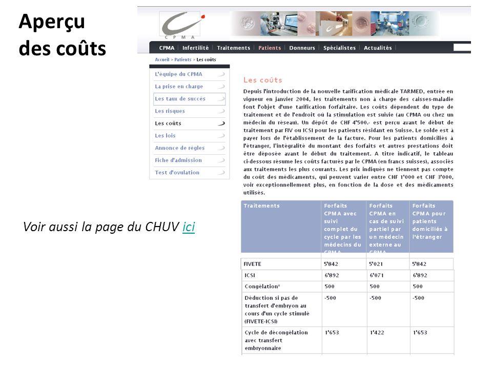 Aperçu des coûts Voir aussi la page du CHUV iciici