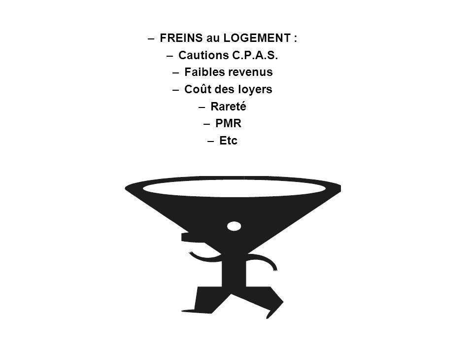 –FREINS au LOGEMENT : –Cautions C.P.A.S. –Faibles revenus –Coût des loyers –Rareté –PMR –Etc