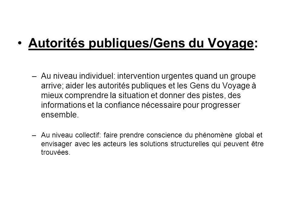 Autorités publiques/Gens du Voyage: –Au niveau individuel: intervention urgentes quand un groupe arrive; aider les autorités publiques et les Gens du