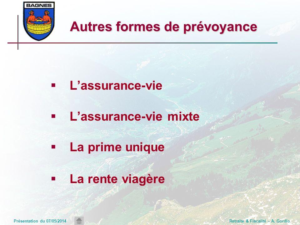Présentation du 07/05/2014Retraite & Fiscalité – A. Gordio Autres formes de prévoyance Lassurance-vie Lassurance-vie mixte La prime unique La rente vi