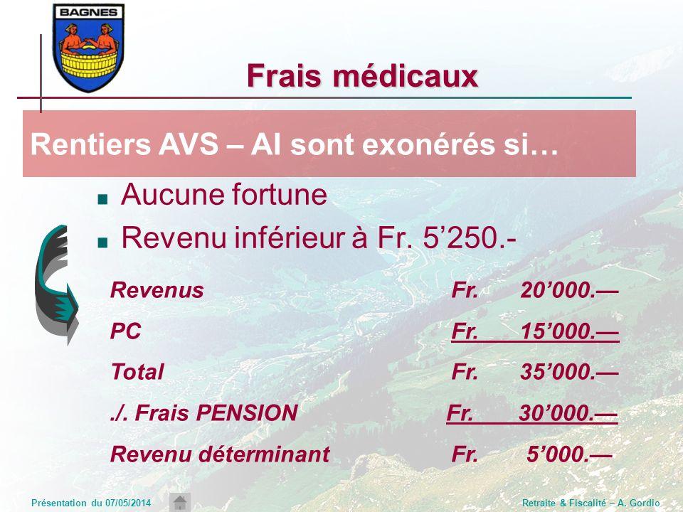 Présentation du 07/05/2014Retraite & Fiscalité – A. Gordio Frais médicaux Aucune fortune Revenu inférieur à Fr. 5250.- RevenusFr.20000. PCFr.15000. To