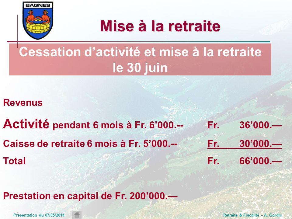 Présentation du 07/05/2014Retraite & Fiscalité – A. Gordio Revenus Activité pendant 6 mois à Fr. 6000.--Fr. 36000. Caisse de retraite 6 mois à Fr. 500