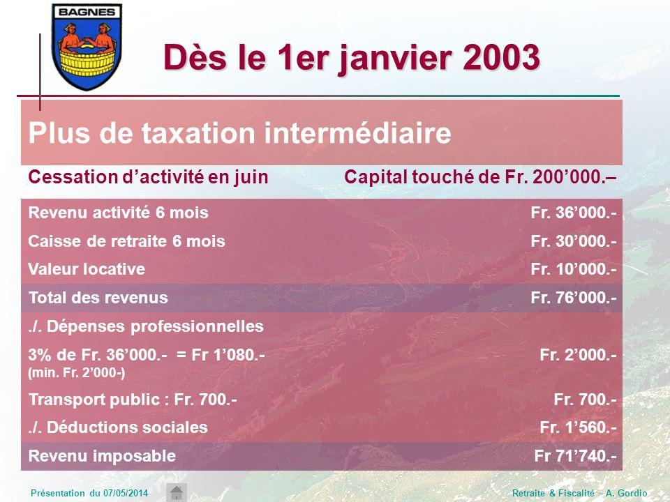 Présentation du 07/05/2014Retraite & Fiscalité – A. Gordio Dès le 1er janvier 2003 Cessation dactivité en juin Capital touché de Fr. 200000.– Plus de