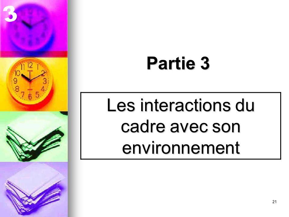 22 Cadre 3 Les collègues Les subordonnés La famille La hiérarchie Les interactions du cadre avec son environnement : Quatre profils dinterlocuteurs 3