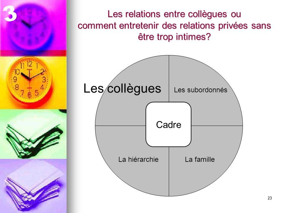 24 Comment se créent les relations entre collègues.