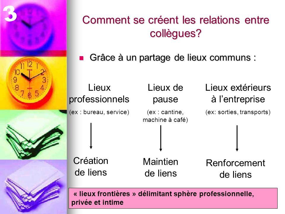 25 Comment se créent les relations entre collègues.