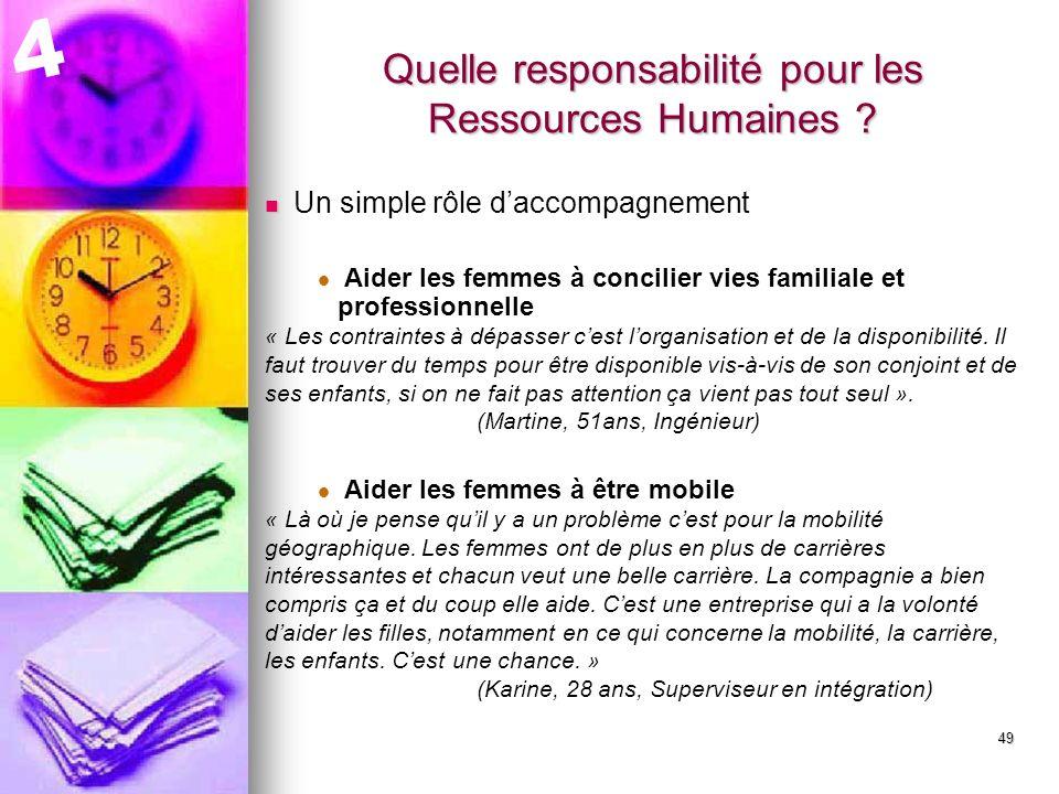 50 Quelle responsabilité pour les Ressources Humaines .