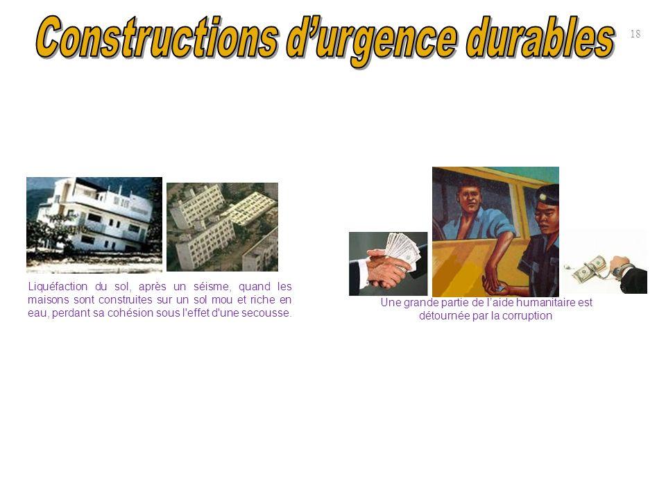 18 Liquéfaction du sol, après un séisme, quand les maisons sont construites sur un sol mou et riche en eau, perdant sa cohésion sous l'effet d'une sec