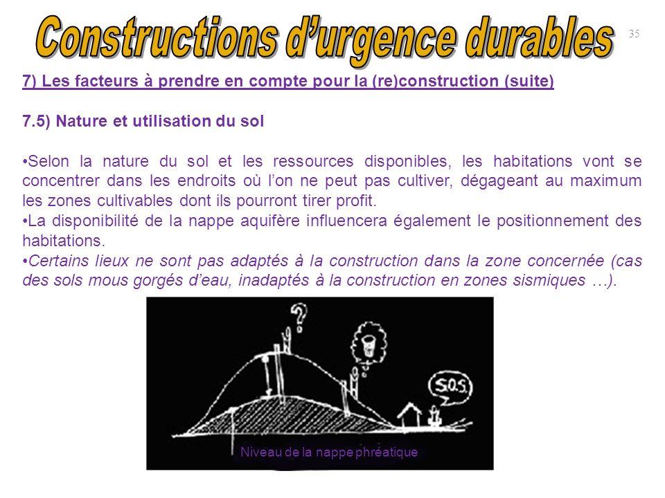 35 7) Les facteurs à prendre en compte pour la (re)construction (suite) 7.5) Nature et utilisation du sol Selon la nature du sol et les ressources dis