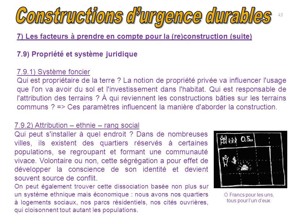 7) Les facteurs à prendre en compte pour la (re)construction (suite) 7.9) Propriété et système juridique 7.9.1) Système foncier Qui est propriétaire d