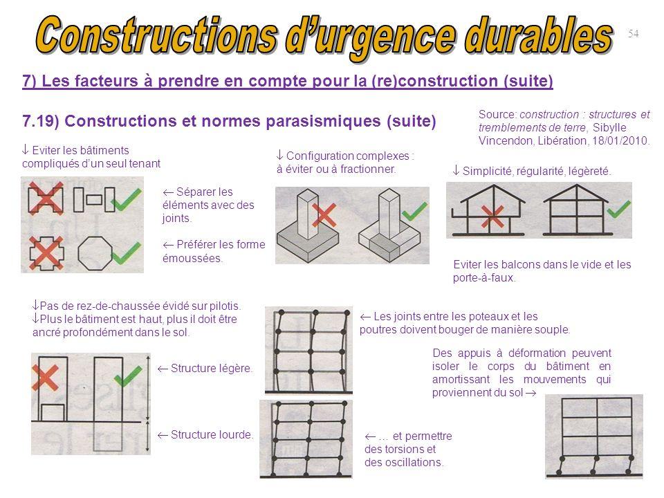 7) Les facteurs à prendre en compte pour la (re)construction (suite) 7.19) Constructions et normes parasismiques (suite) 54 Eviter les bâtiments compl