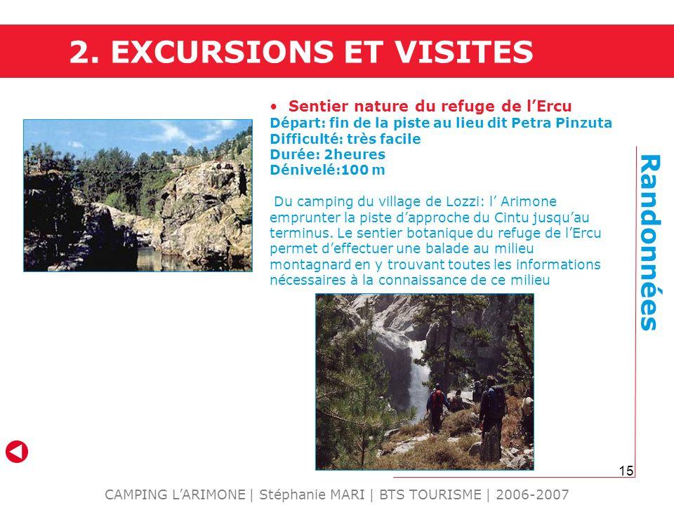 15 CAMPING LARIMONE | Stéphanie MARI | BTS TOURISME | 2006-2007 Randonnées Sentier nature du refuge de lErcu Départ: fin de la piste au lieu dit Petra