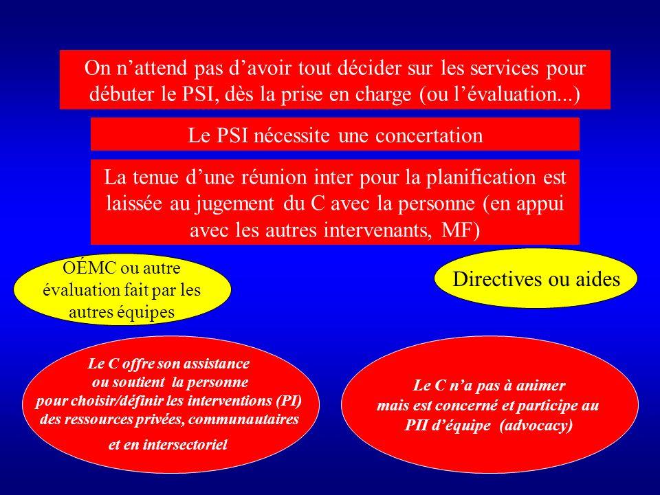 Arrimage GMF MF Inf GMF Pharmacie Coord PSI: GC ou C. PSI PTI Échanges dinfo PSI