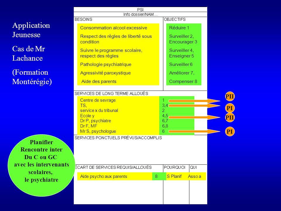 Exemple 3 Un outil concis pour communiquer COORDONNER Exemple avec la clientèle jeunesse