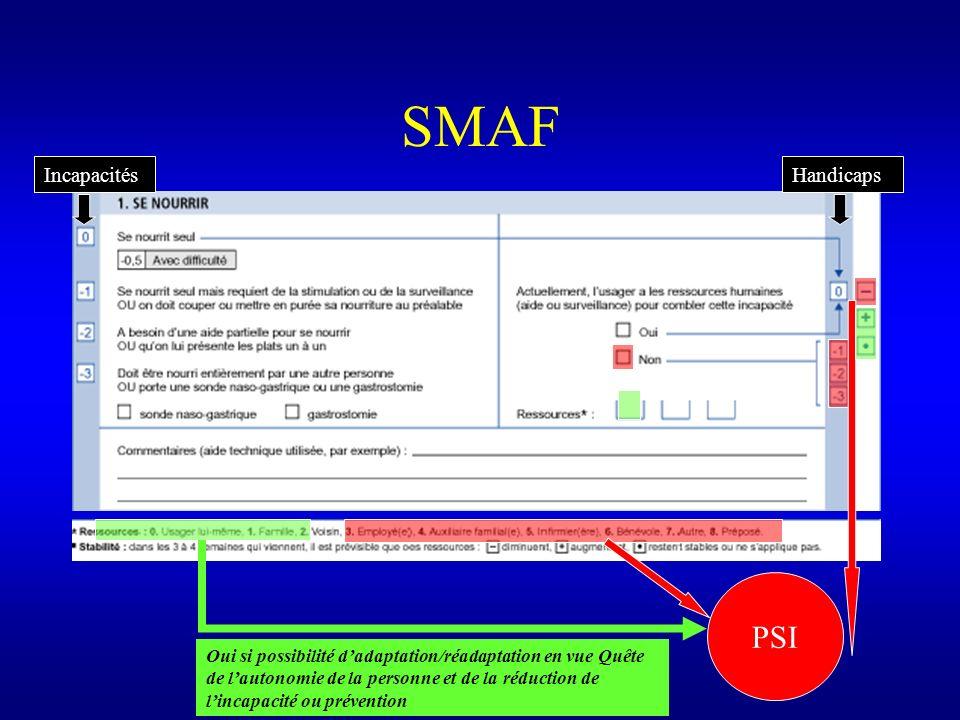 OEMC PSI Réalité pour la personne: besoins, facteurs de risques et problèmes