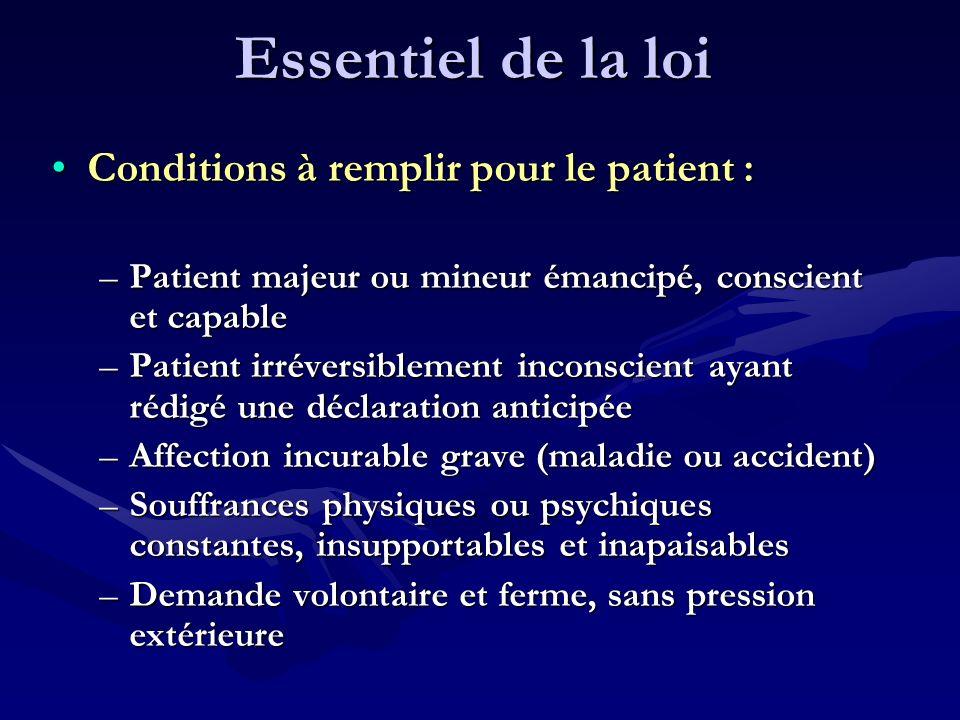 Essentiel de la loi Conditions à remplir pour le patient :Conditions à remplir pour le patient : –Patient majeur ou mineur émancipé, conscient et capa