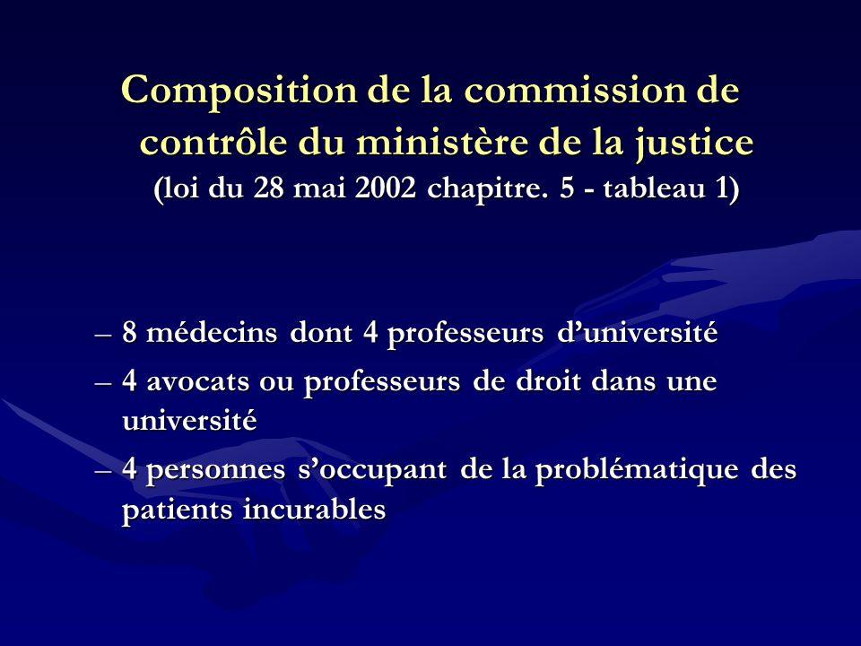 Composition de la commission de contrôle du ministère de la justice (loi du 28 mai 2002 chapitre. 5 - tableau 1) –8 médecins dont 4 professeurs dunive