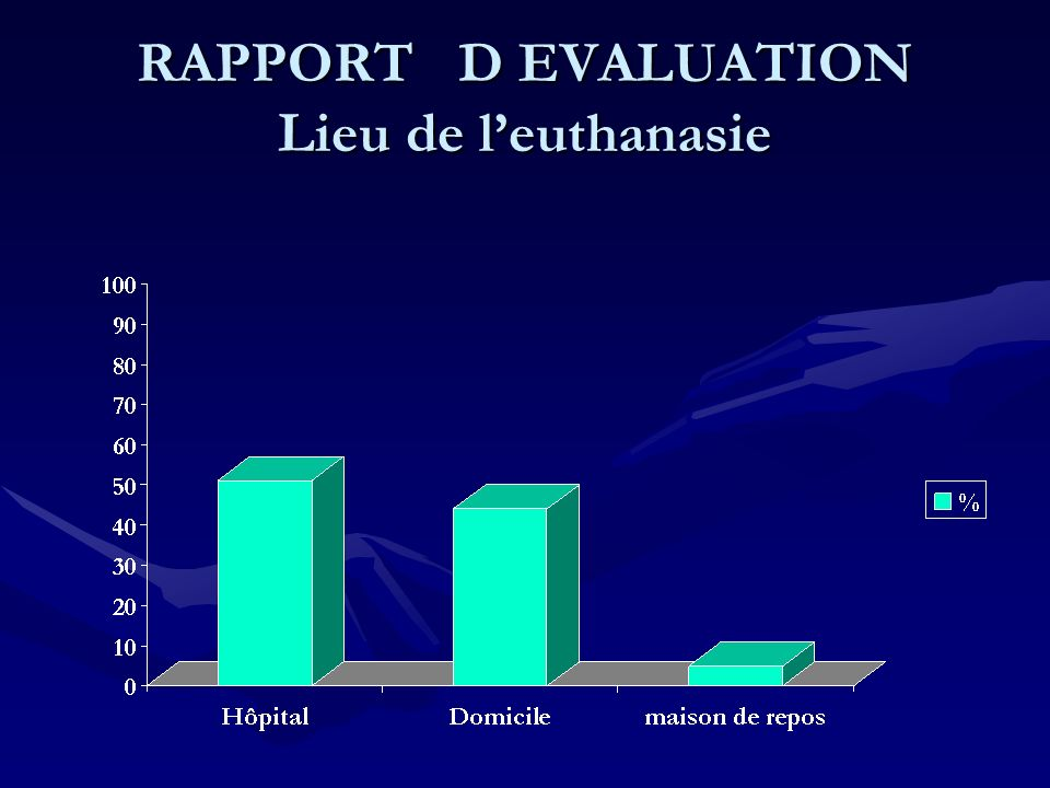 RAPPORT D EVALUATION Lieu de leuthanasie